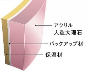 アクリル一層構造