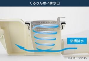 くるりんポイ排水口比較
