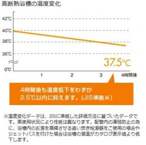 高断熱グラフ