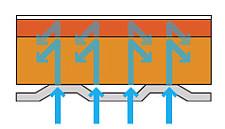 W断熱構造