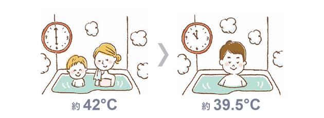 トクラスヴィタール 高断熱浴槽