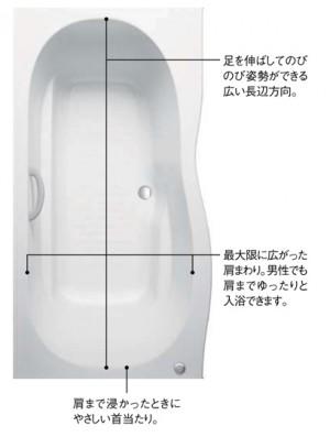 ロング浴室