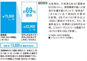 超節水EECO5