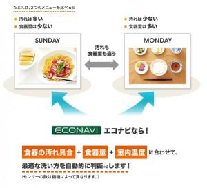 ECONAVI(エコナビ)