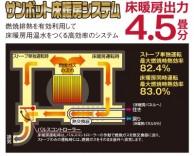 サンポット/床暖内蔵 ガスFFふく射暖房機