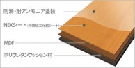フローリング/NODA製『ネクシオ ウォークフィット45 防音』