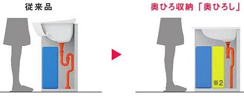 TOTO Vシリーズ 奥ひろし