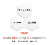 BMC(Bulk Molding Compound)