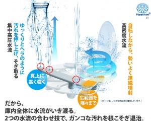 プラネットアーム洗浄