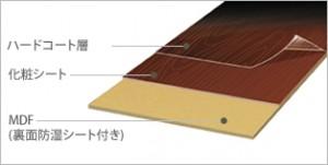 NODA(ノダ)製の『アートクチュールシス(6mm厚)』
