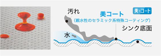 流レールシンク 美コート(親水性のセラミック系特殊コーティング)