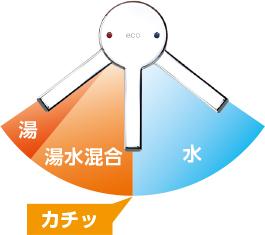 エス節湯C1対応水栓