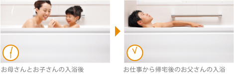 魔法びん浴槽6