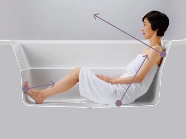 シンラ/従来の浴槽