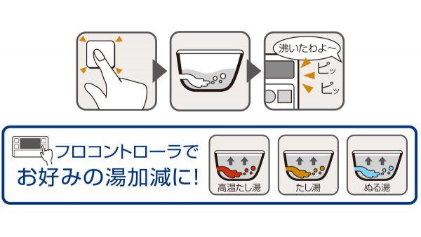 給湯タイプ/自動湯はり
