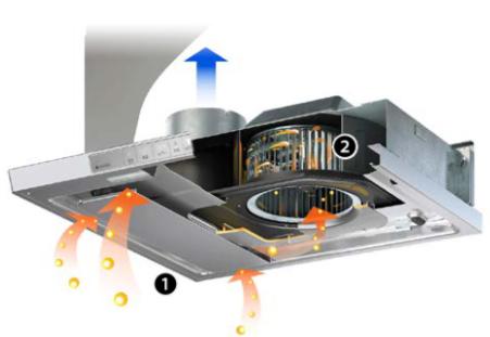 リンナイ レンジフードXGRシリーズ 油回収の仕組み