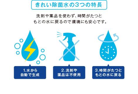キレイ除菌水2