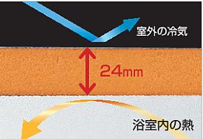 天井保温材2