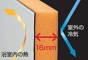 浴室パネル保温材2