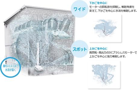 三菱 食洗機 ターボ噴射