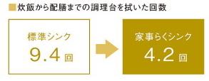 家事らくシンク新3