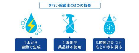 きれい除菌水3つの特徴