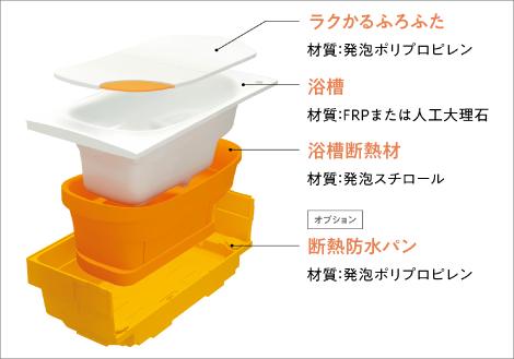 魔法びん浴槽4
