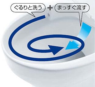スクリュー洗浄3