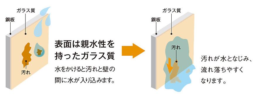 浴室パネル10