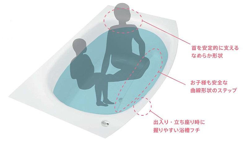 ワイド浴槽WY